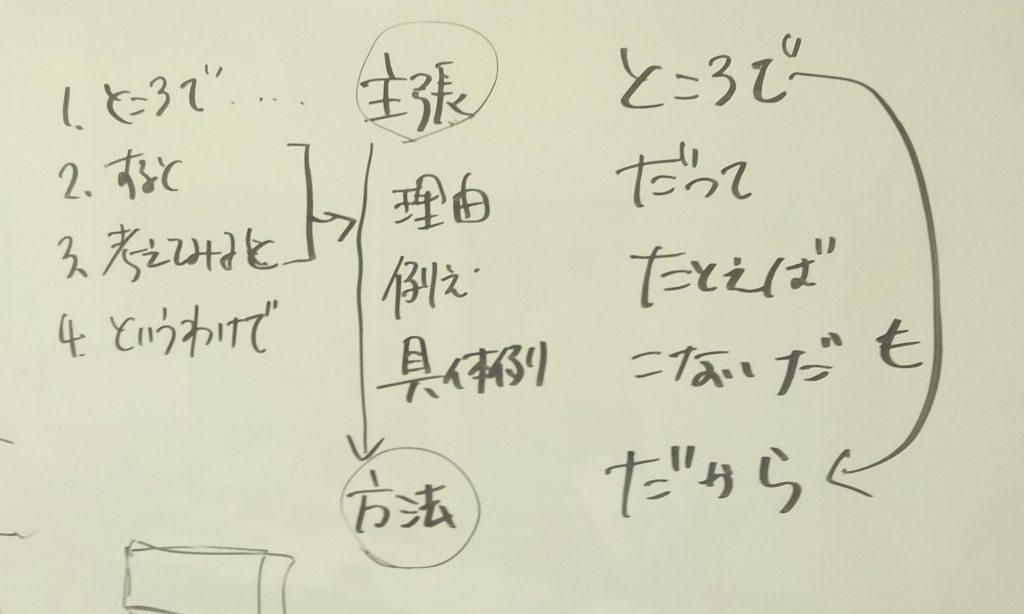 オモシロ消防訓練屋,イグジット,よっしー.強く押すメガネ