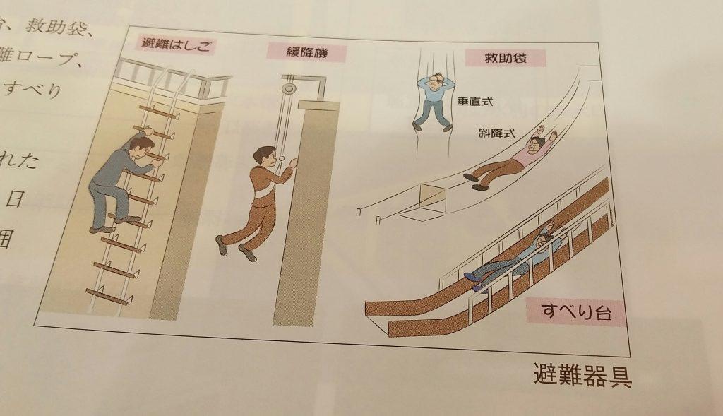 避難器具アトラクション