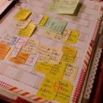 【手帳術】今年の失敗を、来年で確実に生かす方法