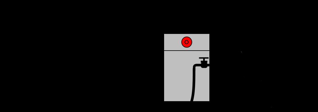 屋内消火栓の使い方