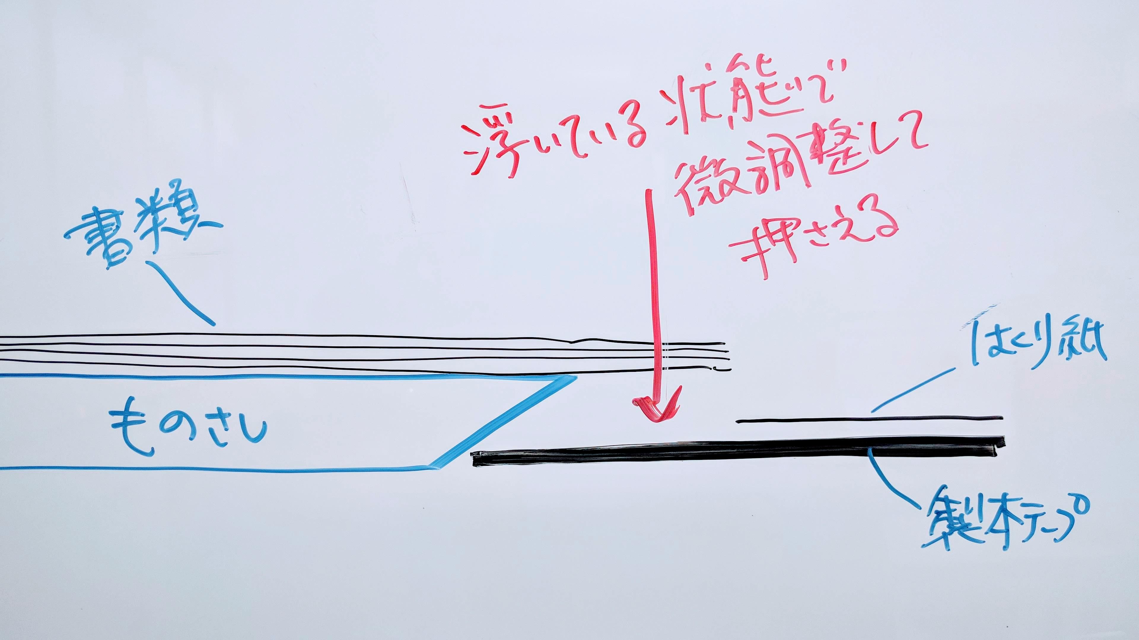 製本テープの貼り図解