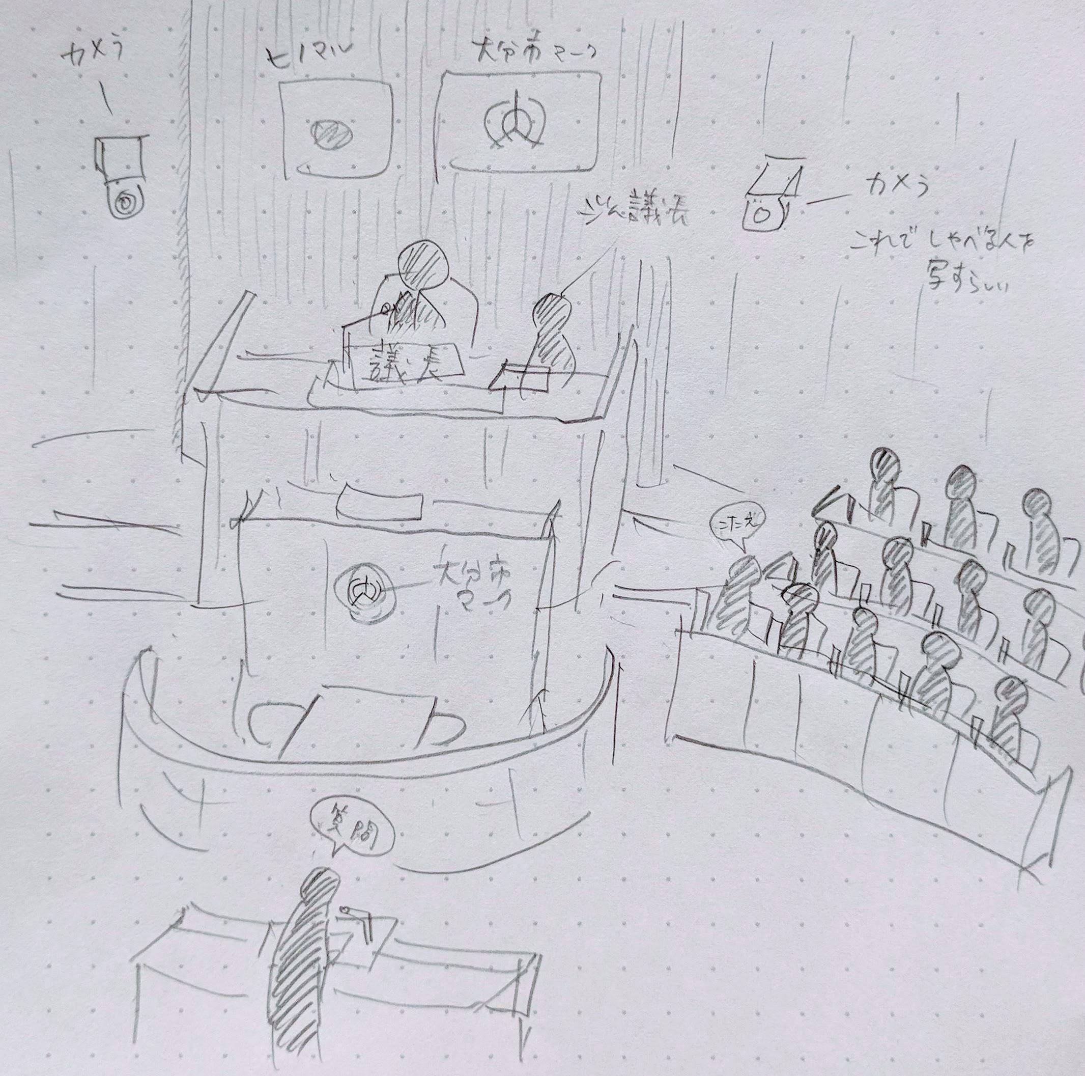 大分市議会のスケッチ